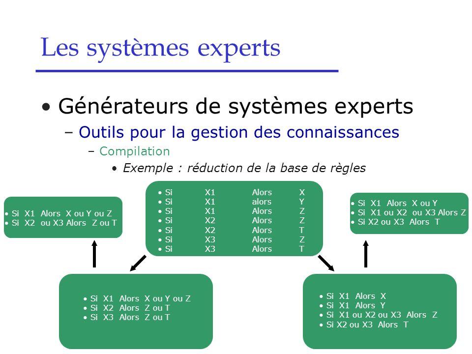 Les systèmes experts Générateurs de systèmes experts –Outils pour la gestion des connaissances –Compilation Exemple : réduction de la base de règles S