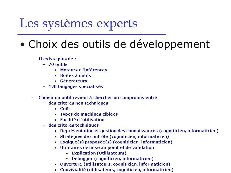 Les systèmes experts Choix des outils de développement –Il existe plus de : –70 outils Moteurs d inférences Boîtes à outils Générateurs –120 langages