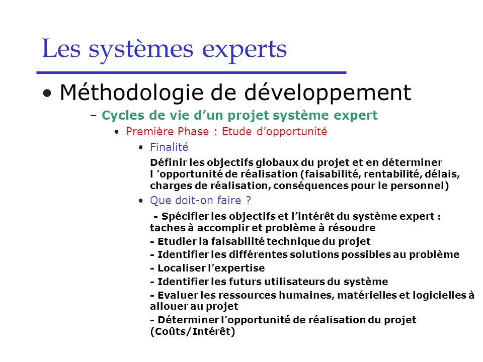 Les systèmes experts Méthodologie de développement –Cycles de vie dun projet système expert Première Phase : Etude dopportunité Finalité Définir les o