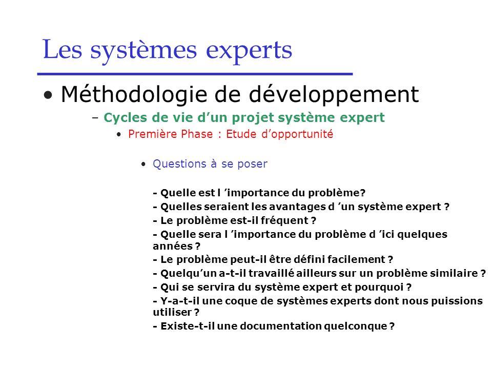 Les systèmes experts Méthodologie de développement –Cycles de vie dun projet système expert Première Phase : Etude dopportunité Questions à se poser -