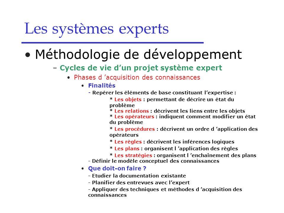 Les systèmes experts Méthodologie de développement –Cycles de vie dun projet système expert Phases d acquisition des connaissances Finalités - Repérer