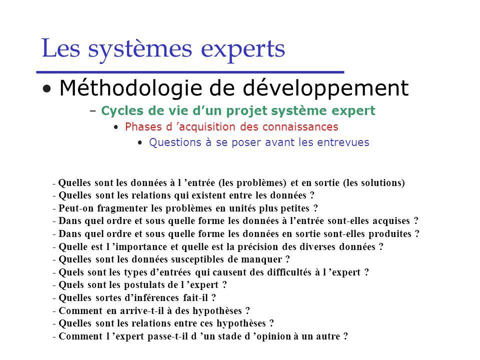 Les systèmes experts Méthodologie de développement –Cycles de vie dun projet système expert Phases d acquisition des connaissances Questions à se pose