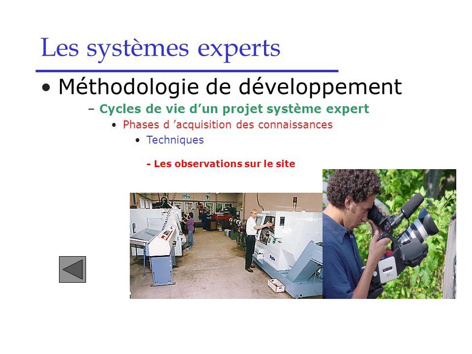 Les systèmes experts Méthodologie de développement –Cycles de vie dun projet système expert Phases d acquisition des connaissances Techniques - Les ob