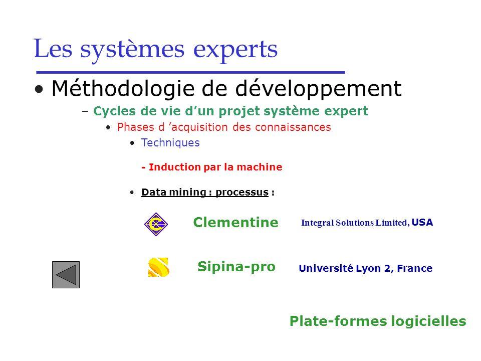 Les systèmes experts Méthodologie de développement –Cycles de vie dun projet système expert Phases d acquisition des connaissances Techniques - Induct