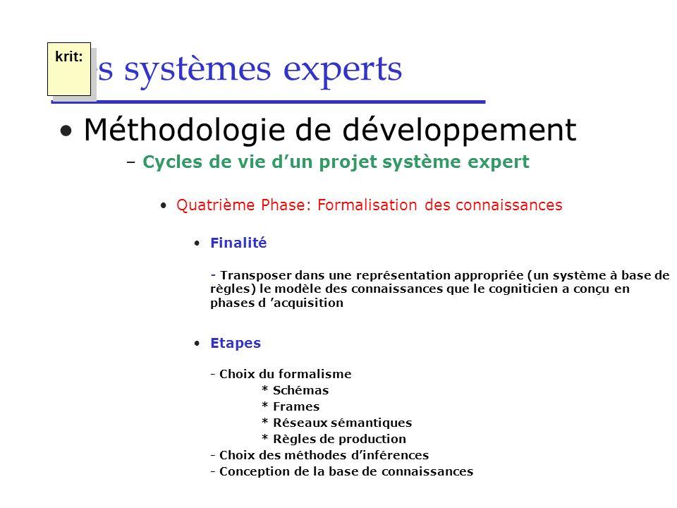 Les systèmes experts Méthodologie de développement –Cycles de vie dun projet système expert Quatrième Phase: Formalisation des connaissances Finalité