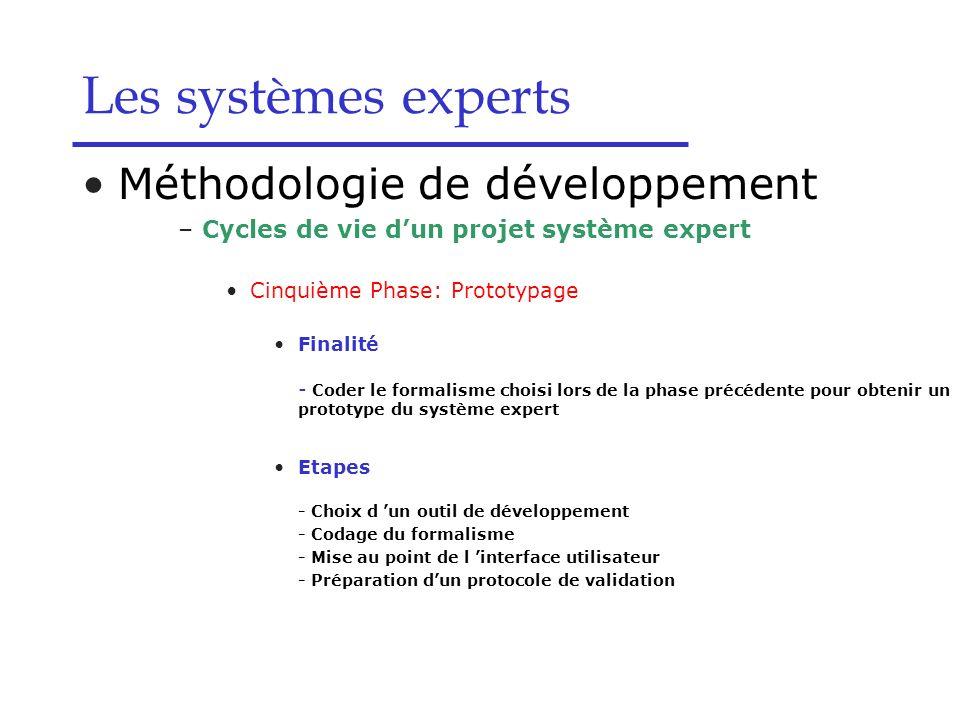 Les systèmes experts Méthodologie de développement –Cycles de vie dun projet système expert Cinquième Phase: Prototypage Finalité - Coder le formalism