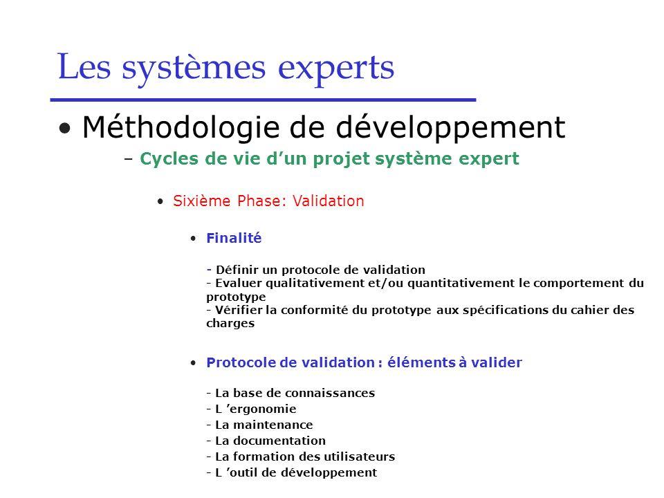 Les systèmes experts Méthodologie de développement –Cycles de vie dun projet système expert Sixième Phase: Validation Finalité - Définir un protocole