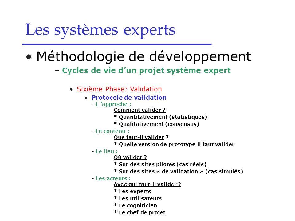 Les systèmes experts Méthodologie de développement –Cycles de vie dun projet système expert Sixième Phase: Validation Protocole de validation - L appr