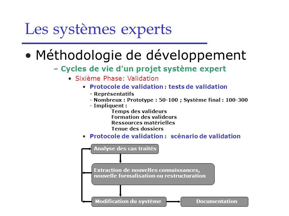 Les systèmes experts Méthodologie de développement –Cycles de vie dun projet système expert Sixième Phase: Validation Protocole de validation : tests