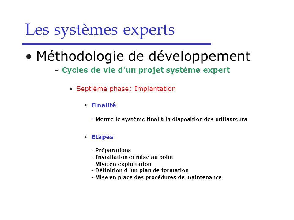 Les systèmes experts Méthodologie de développement –Cycles de vie dun projet système expert Septième phase: Implantation Finalité - Mettre le système