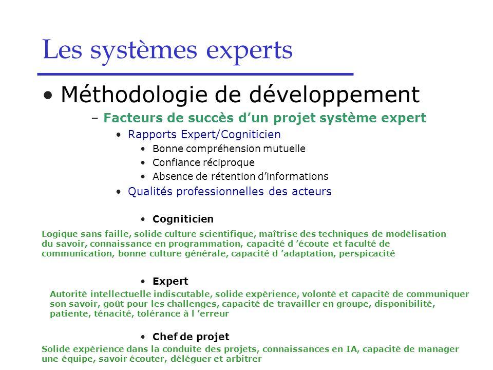 Les systèmes experts Méthodologie de développement –Facteurs de succès dun projet système expert Rapports Expert/Cogniticien Bonne compréhension mutue