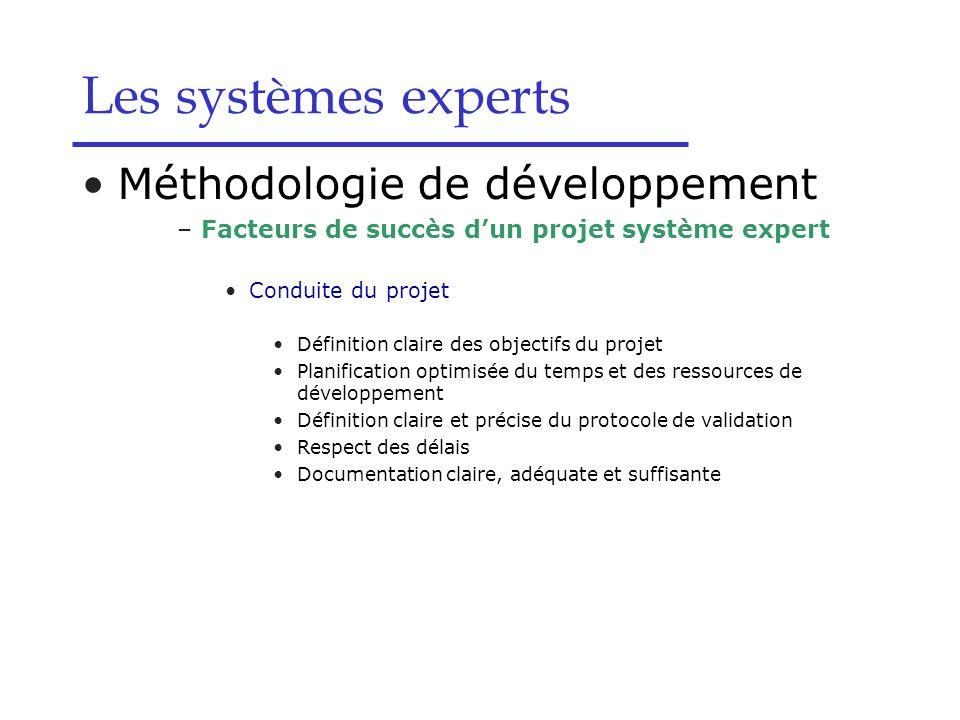 Les systèmes experts Méthodologie de développement –Facteurs de succès dun projet système expert Conduite du projet Définition claire des objectifs du