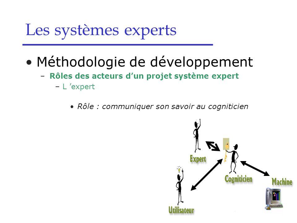 Méthodologie de développement –Rôles des acteurs dun projet système expert –L expert Rôle : communiquer son savoir au cogniticien Les systèmes experts