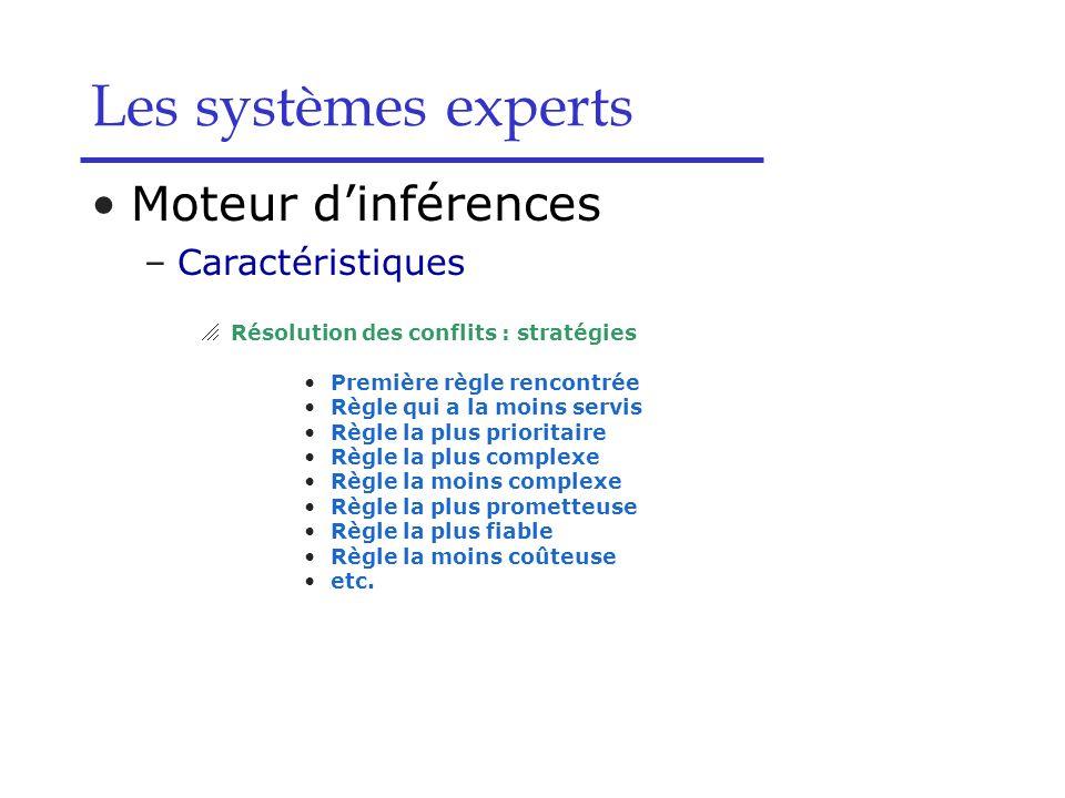 Les systèmes experts Moteur dinférences –Caractéristiques Résolution des conflits : stratégies Première règle rencontrée Règle qui a la moins servis R