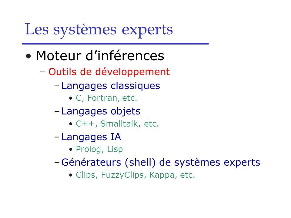 Les systèmes experts Moteur dinférences –Outils de développement –Langages classiques C, Fortran, etc. –Langages objets C++, Smalltalk, etc. –Langages