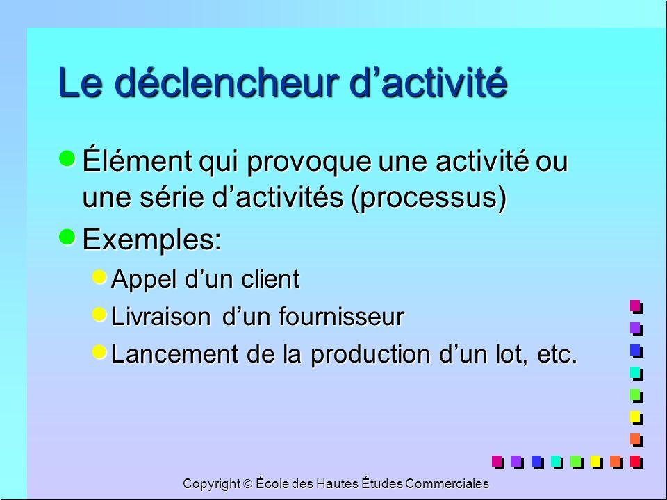 Copyright École des Hautes Études Commerciales Le déclencheur dactivité Élément qui provoque une activité ou une série dactivités (processus) Élément