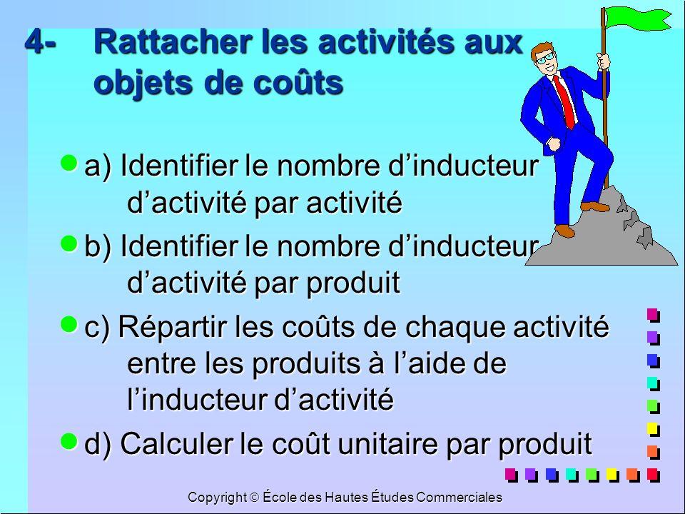 Copyright École des Hautes Études Commerciales 4- Rattacher les activités aux objets de coûts a) Identifier le nombre dinducteur dactivité par activit
