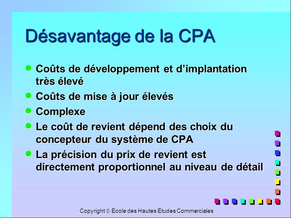 Copyright École des Hautes Études Commerciales Désavantage de la CPA Coûts de développement et dimplantation très élevé Coûts de développement et dimp