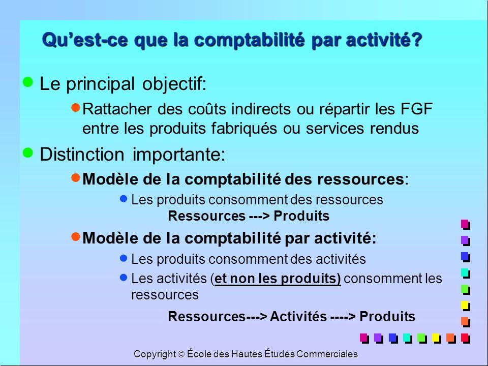 Copyright École des Hautes Études Commerciales Quest-ce que la comptabilité par activité? Le principal objectif: Rattacher des coûts indirects ou répa