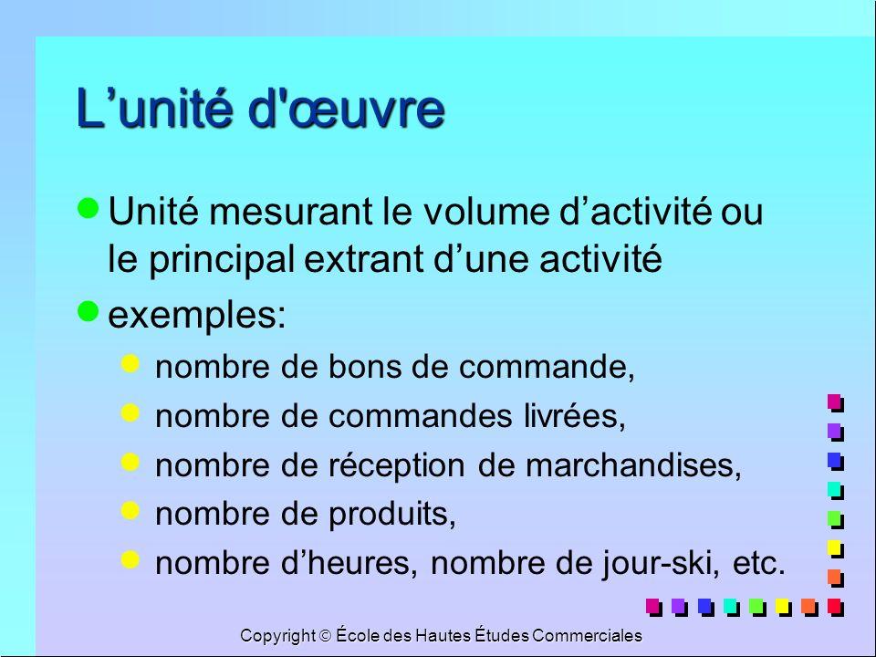 Copyright École des Hautes Études Commerciales Lunité d'œuvre Unité mesurant le volume dactivité ou le principal extrant dune activité Unité mesurant