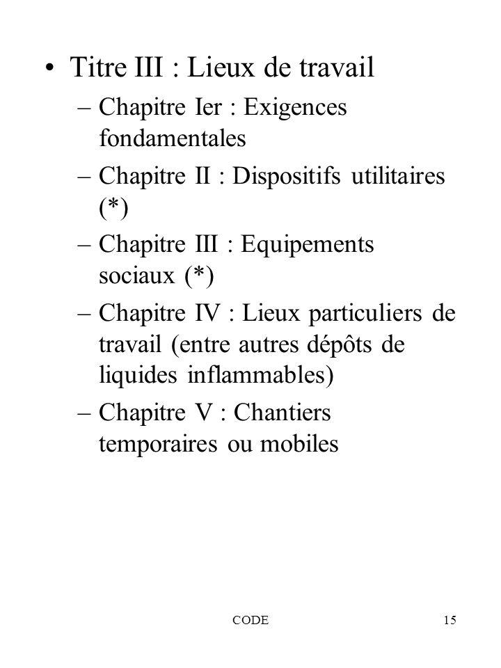 CODE15 Titre III : Lieux de travail –Chapitre Ier : Exigences fondamentales –Chapitre II : Dispositifs utilitaires (*) –Chapitre III : Equipements soc