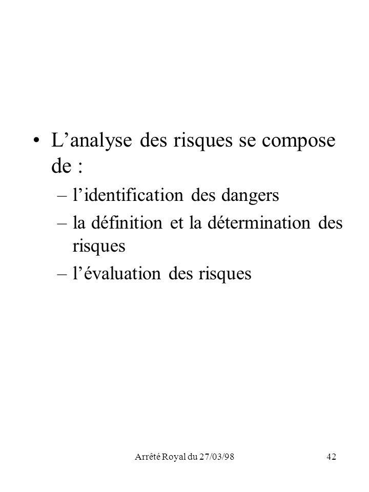 Arrêté Royal du 27/03/9842 Lanalyse des risques se compose de : –lidentification des dangers –la définition et la détermination des risques –lévaluati