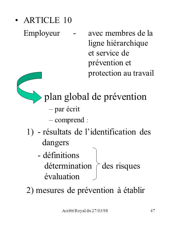 Arrêté Royal du 27/03/9847 ARTICLE 10 Employeur - avec membres de la ligne hiérarchique et service de prévention et protection au travail plan global