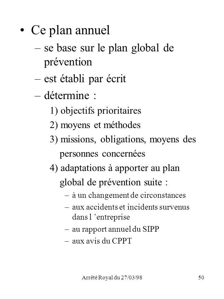 Arrêté Royal du 27/03/9850 Ce plan annuel –se base sur le plan global de prévention –est établi par écrit –détermine : 1) objectifs prioritaires 2) mo