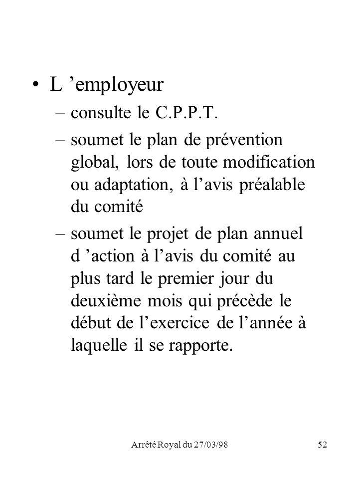 Arrêté Royal du 27/03/9852 L employeur –consulte le C.P.P.T. –soumet le plan de prévention global, lors de toute modification ou adaptation, à lavis p