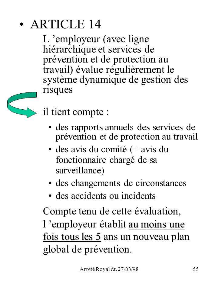 Arrêté Royal du 27/03/9855 ARTICLE 14 L employeur (avec ligne hiérarchique et services de prévention et de protection au travail) évalue régulièrement