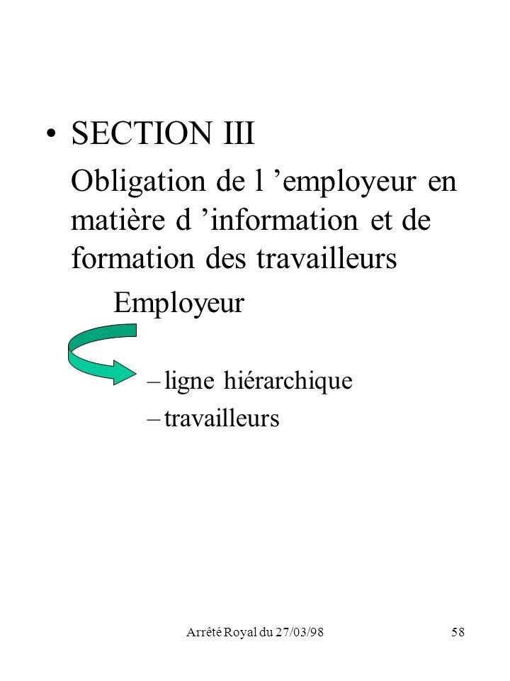 Arrêté Royal du 27/03/9858 SECTION III Obligation de l employeur en matière d information et de formation des travailleurs Employeur –ligne hiérarchiq