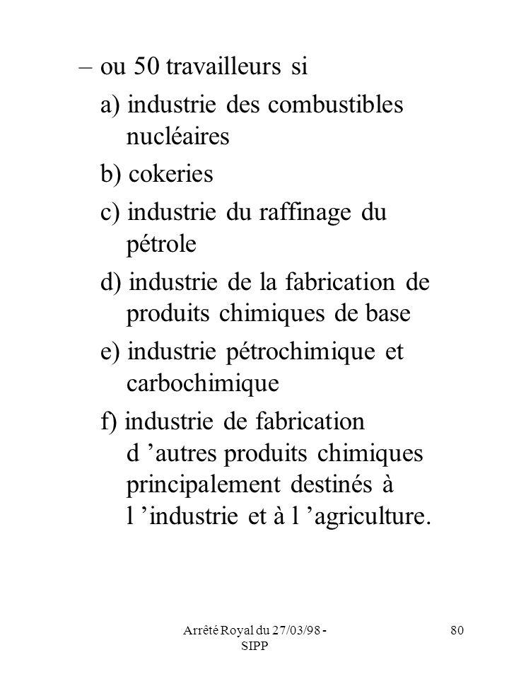Arrêté Royal du 27/03/98 - SIPP 80 –ou 50 travailleurs si a) industrie des combustibles nucléaires b) cokeries c) industrie du raffinage du pétrole d)