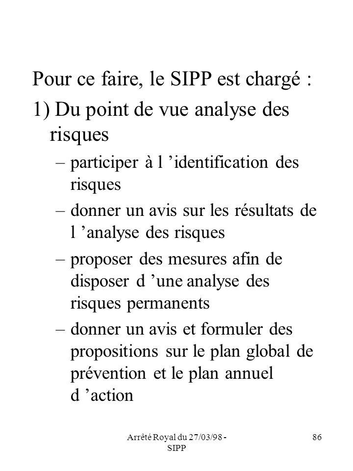 Arrêté Royal du 27/03/98 - SIPP 86 Pour ce faire, le SIPP est chargé : 1) Du point de vue analyse des risques –participer à l identification des risqu