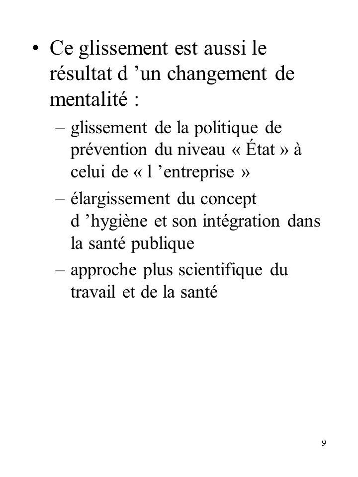 9 Ce glissement est aussi le résultat d un changement de mentalité : –glissement de la politique de prévention du niveau « État » à celui de « l entre