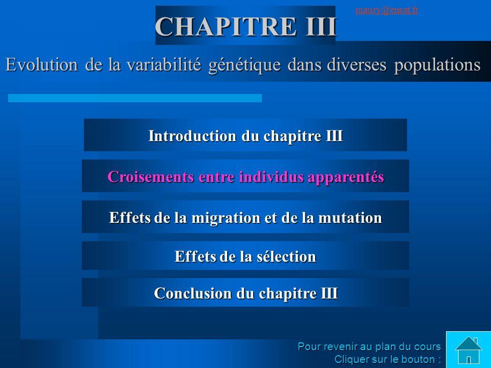 SuivantPrécédent maury@ensat.fr 13 Evolution de la variabilité génétique dans diverses populations CHAPITRE III Introduction du chapitre III Croisemen