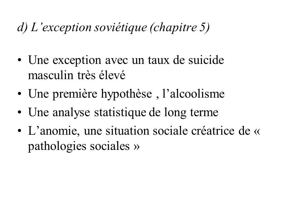 d) Lexception soviétique (chapitre 5) Une exception avec un taux de suicide masculin très élevé Une première hypothèse, lalcoolisme Une analyse statistique de long terme Lanomie, une situation sociale créatrice de « pathologies sociales »