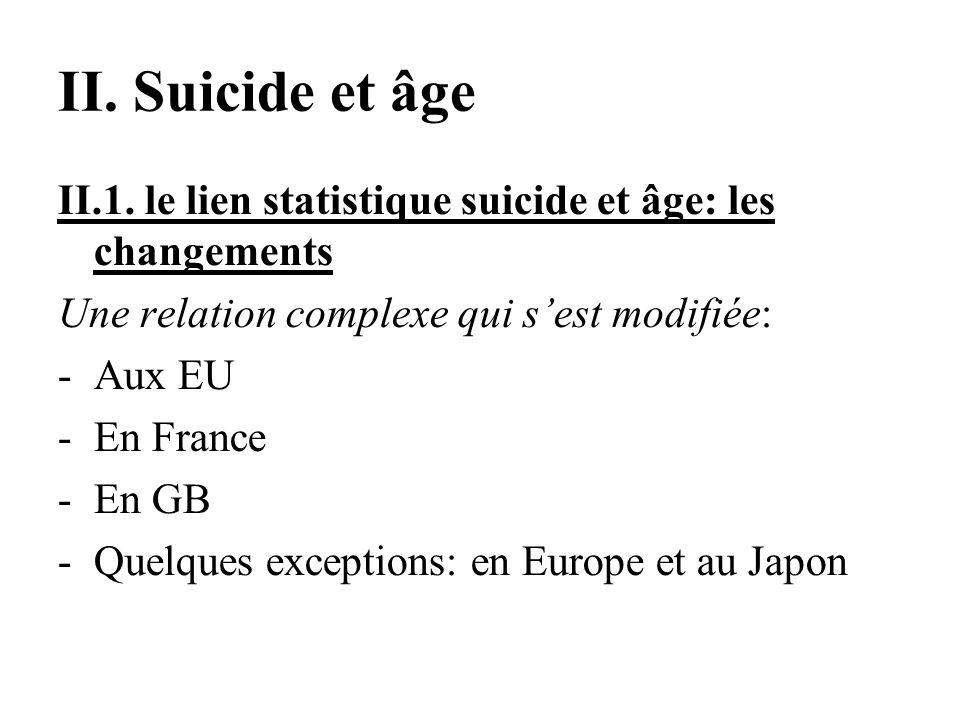 II.Suicide et âge II.1.