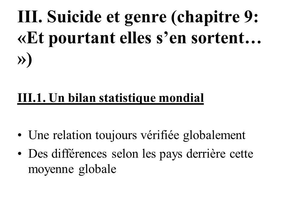 III.Suicide et genre (chapitre 9: «Et pourtant elles sen sortent… ») III.1.