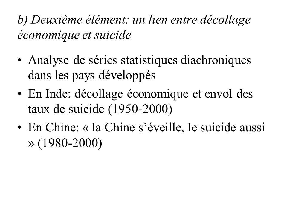 b) Deuxième élément: un lien entre décollage économique et suicide Analyse de séries statistiques diachroniques dans les pays développés En Inde: décollage économique et envol des taux de suicide (1950-2000) En Chine: « la Chine séveille, le suicide aussi » (1980-2000)