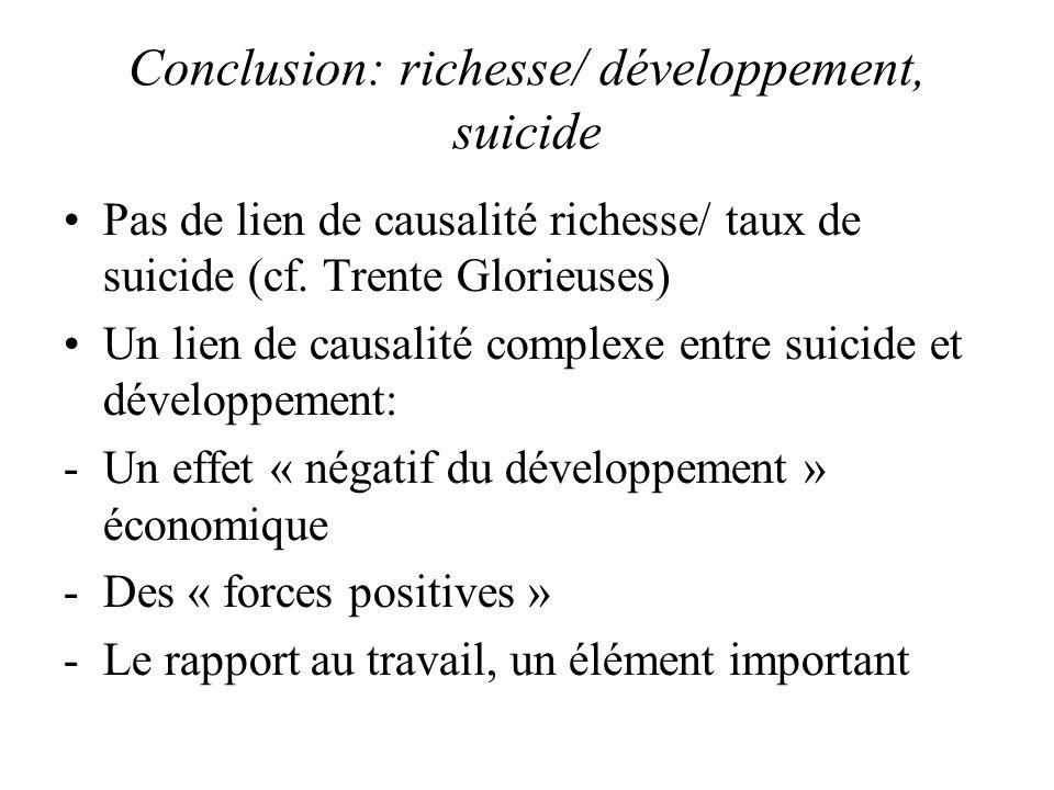 Conclusion: richesse/ développement, suicide Pas de lien de causalité richesse/ taux de suicide (cf.