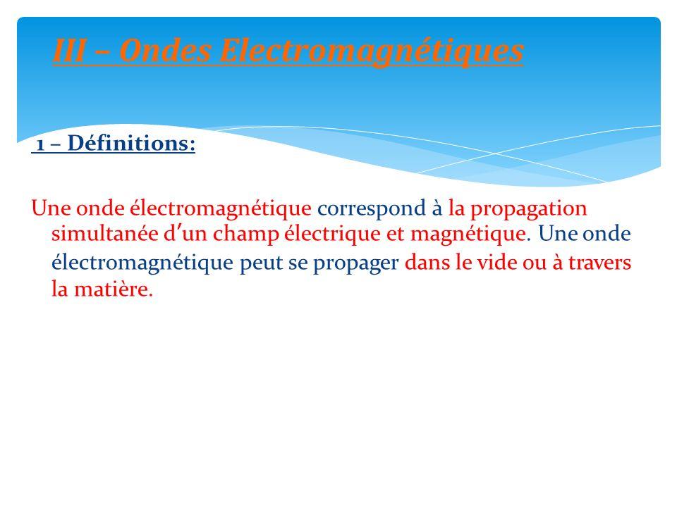 1 – Définitions: Une onde électromagnétique correspond à la propagation simultanée dun champ électrique et magnétique. Une onde électromagnétique peut