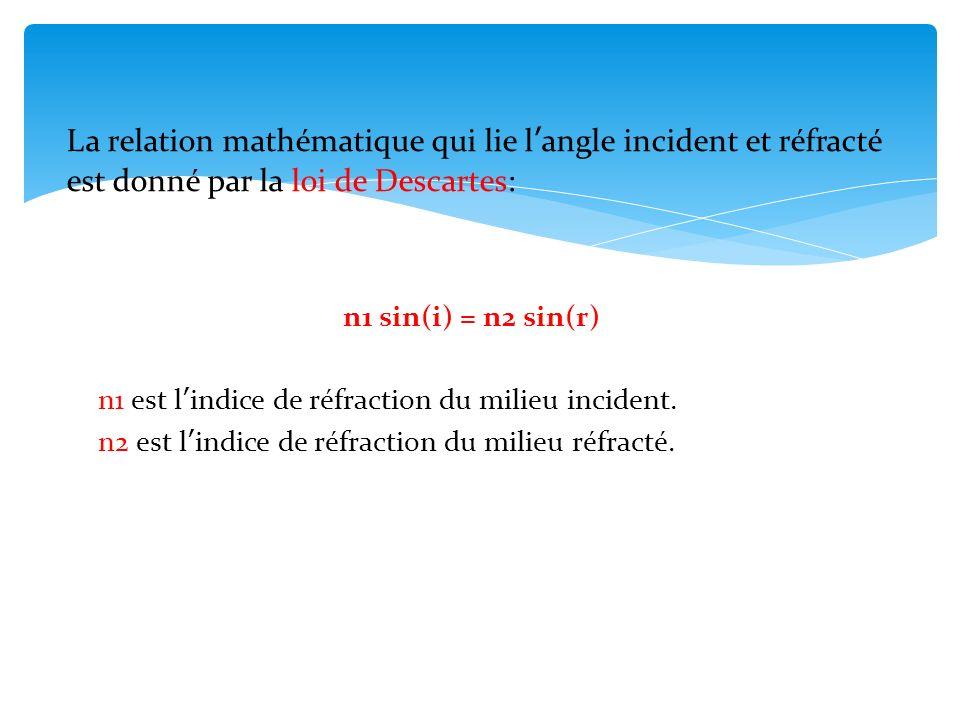 La relation mathématique qui lie langle incident et réfracté est donné par la loi de Descartes: n1 sin(i) = n2 sin(r) n1 est lindice de réfraction du
