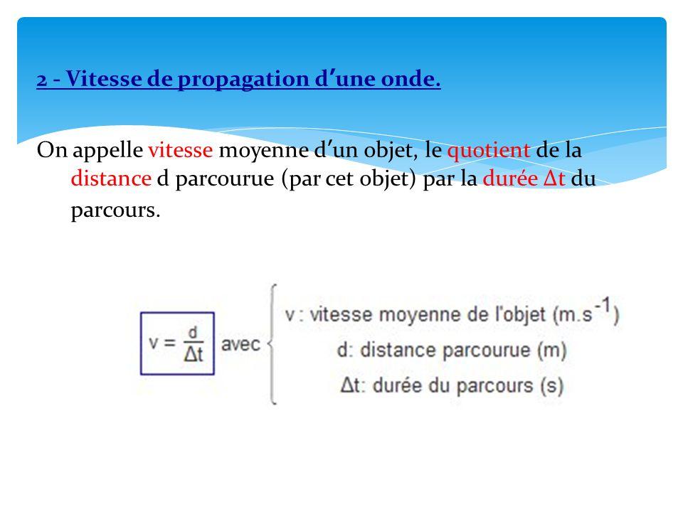 2 - Vitesse de propagation dune onde. On appelle vitesse moyenne dun objet, le quotient de la distance d parcourue (par cet objet) par la durée Δt du