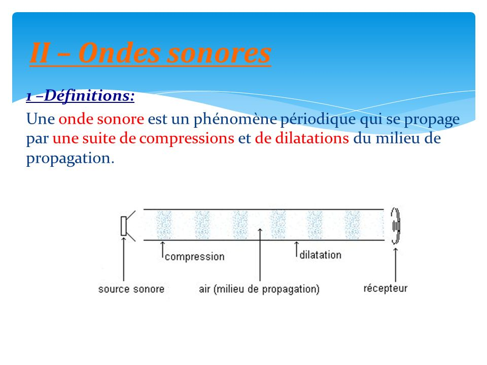 1 –Définitions: Une onde sonore est un phénomène périodique qui se propage par une suite de compressions et de dilatations du milieu de propagation. I