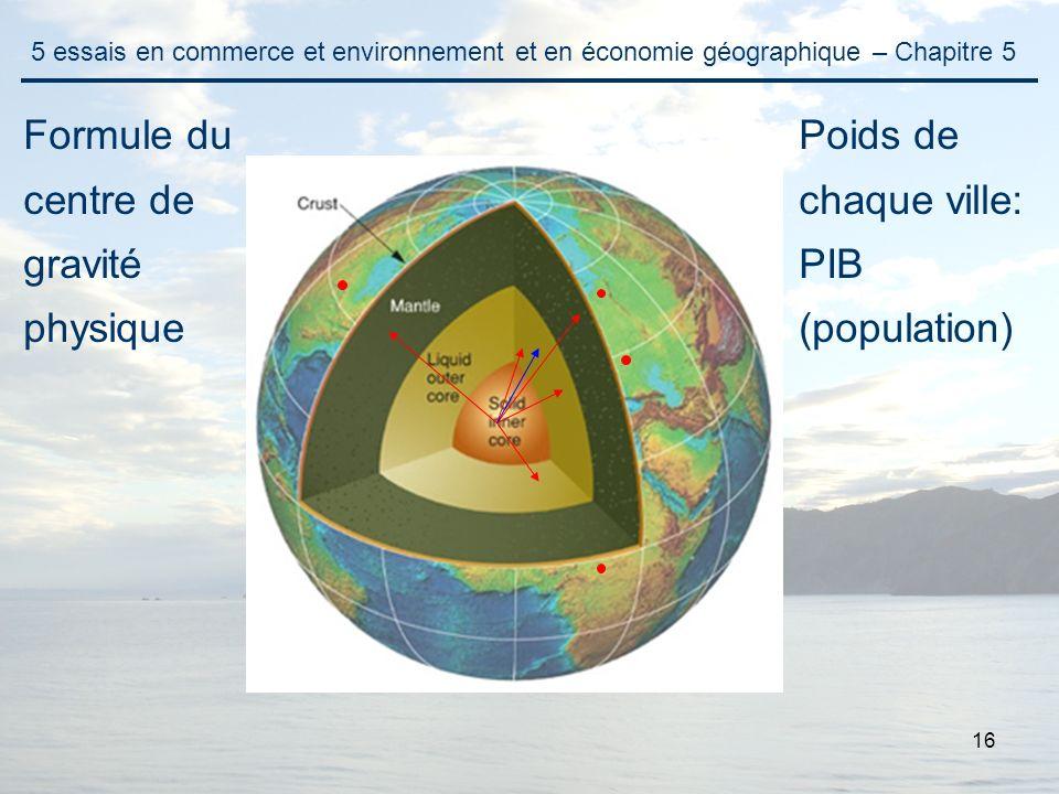 16 5 essais en commerce et environnement et en économie géographique – Chapitre 5 Poids de chaque ville: PIB (population) Formule du centre de gravité physique