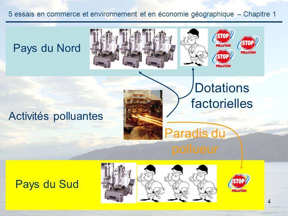 4 5 essais en commerce et environnement et en économie géographique – Chapitre 1 Activités polluantes Pays du Nord Pays du Sud Dotations factorielles Paradis du pollueur