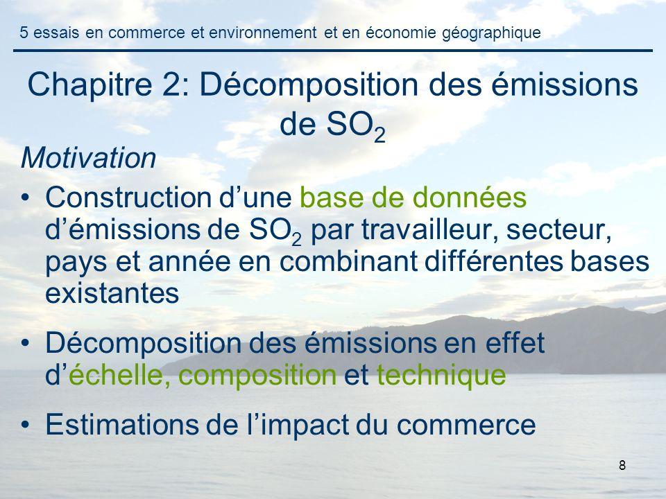 9 Décomposition de la croissance des émissions effet déchelle: +9.5% effet de composition entre pays: -3.5% effet de composition entre secteurs: -3.5% effet technique: -12.5% Effet de premier ordre du commerce en 1990: +10%, en 2000: +3.5% Exercice de réallocation intervalle de -80% à +800% 5 essais en commerce et environnement et en économie géographique – Chapitre 2 Résultats (1990-2000)