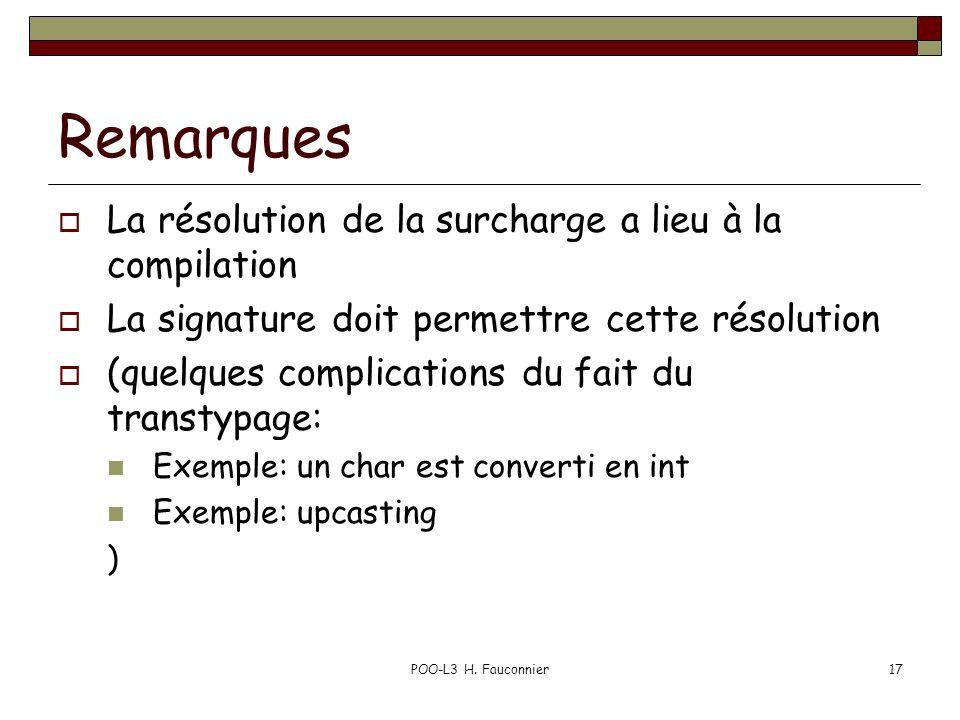 POO-L3 H. Fauconnier17 Remarques La résolution de la surcharge a lieu à la compilation La signature doit permettre cette résolution (quelques complica