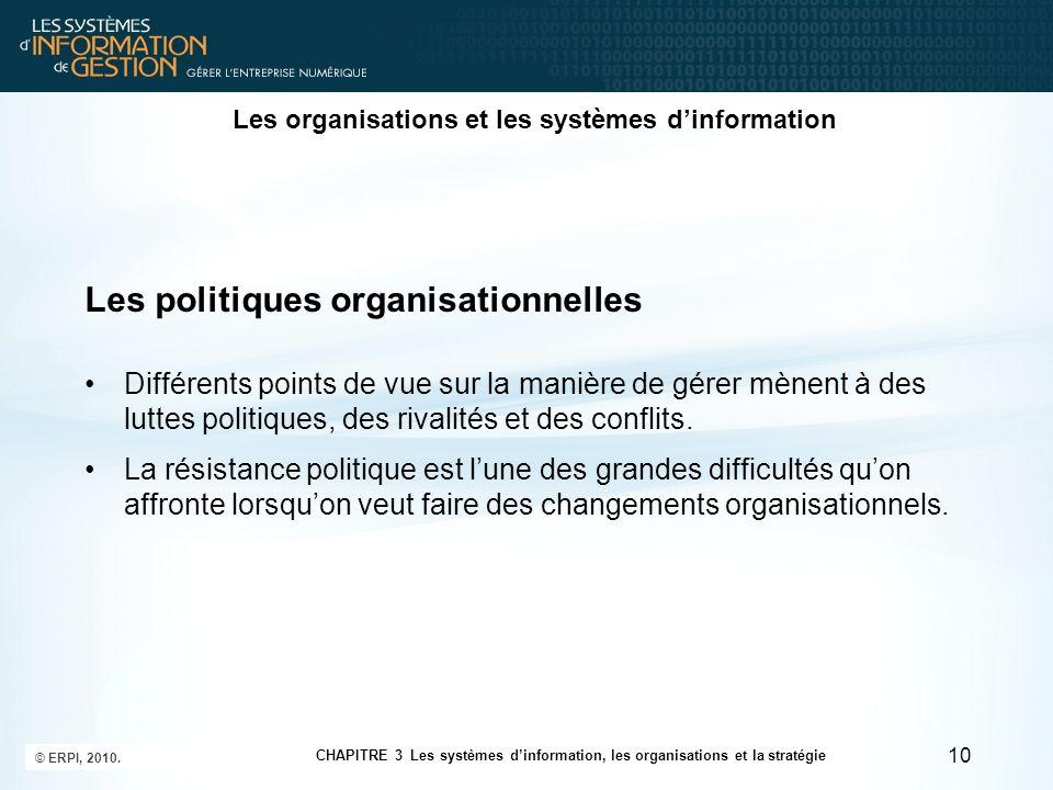 Les politiques organisationnelles Différents points de vue sur la manière de gérer mènent à des luttes politiques, des rivalités et des conflits. La r