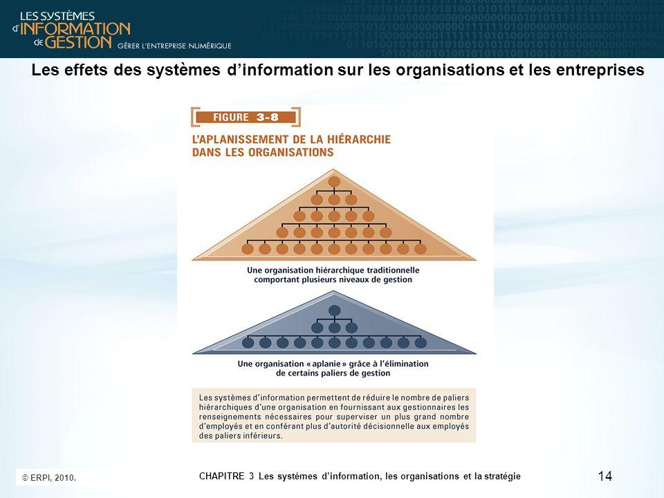 14 CHAPITRE 3 Les systèmes dinformation, les organisations et la stratégie © ERPI, 2010. Les effets des systèmes dinformation sur les organisations et
